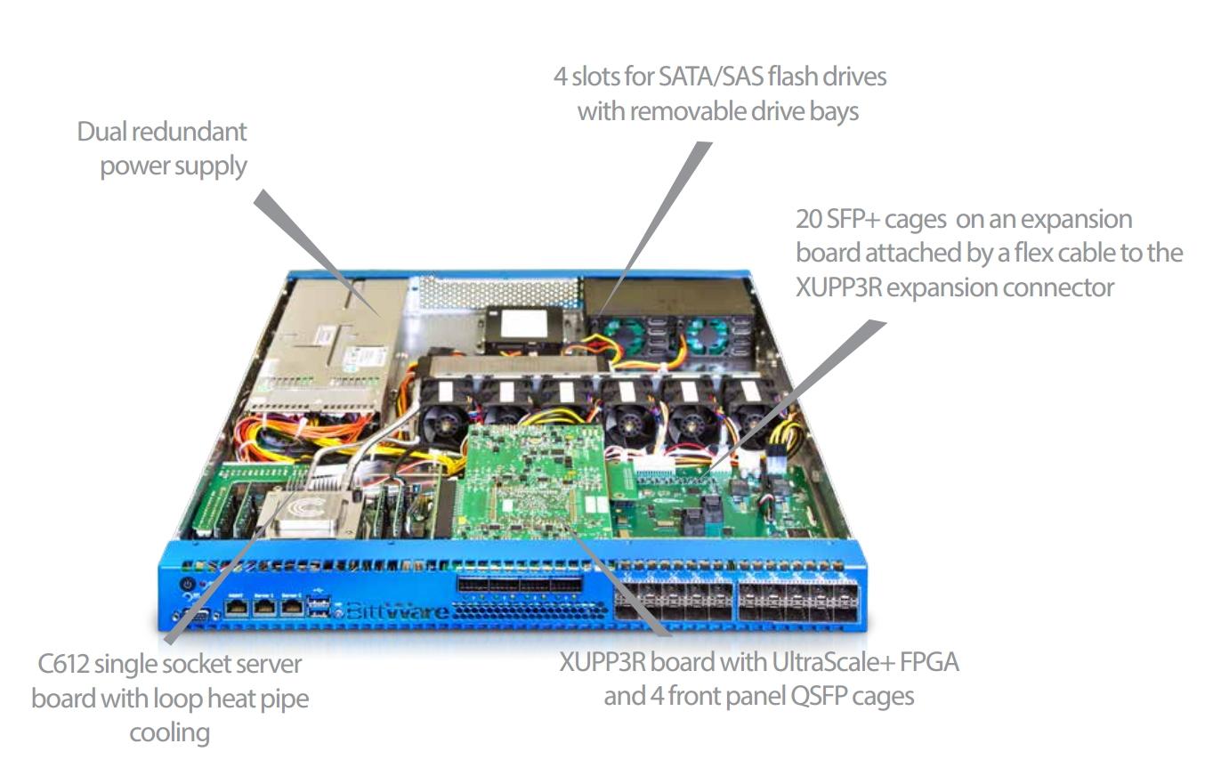 BittWare TeraBox 1100L – 1U FPGA Server for a Xilinx UltraScale+