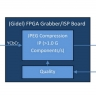 Gidel JPEG Compression IP Core – Zerif Technologies Ltd.
